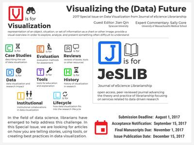 "Call for Papers: ""Visualizing the (Data) Future"""